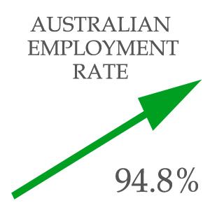 employment-rate-australia